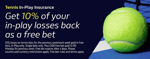 William Hill Tennis In-Play Insurance